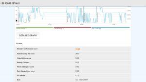 Test T10 Pro : Benchmarks 006